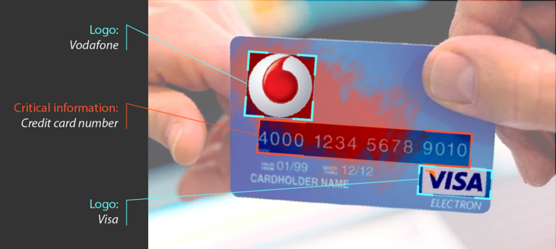 OCR Technology Extracting Details from Credit Card